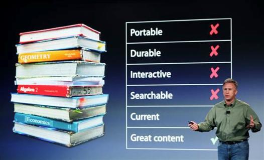 Tablets Vs Textbooks Argumentative Essay Format - image 5