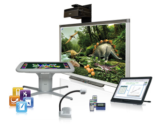 SMART products for education