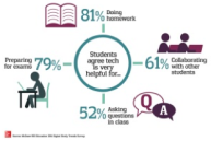credit-mcgraw-hill-education-acad-exp