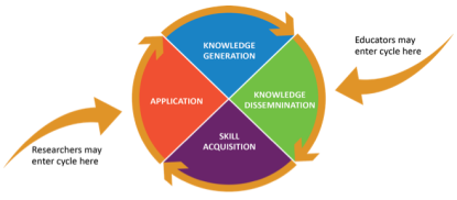 credit-the-learning-accelerator-image