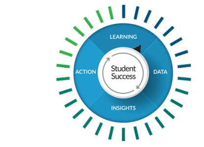 CREDIT Civitas student success.png